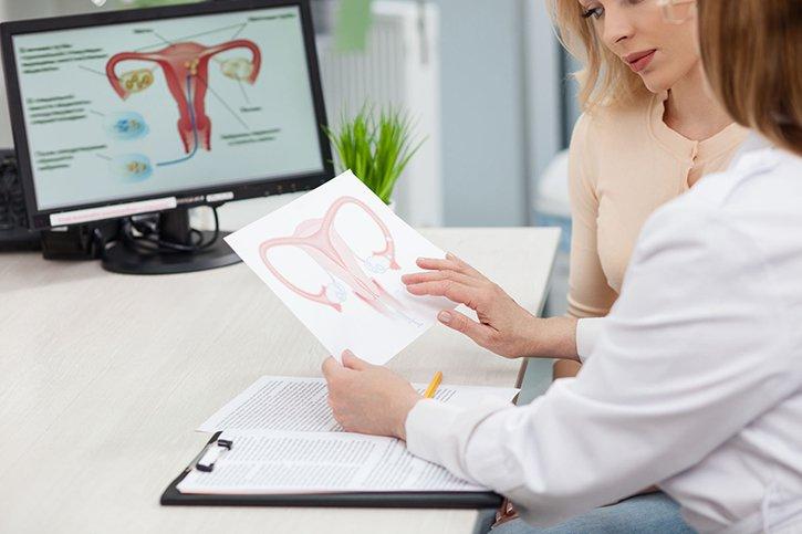 Женское влагалище на приеме у генеколога